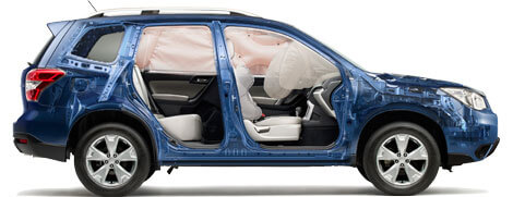 Seven Airbags as Standard - Core Technology